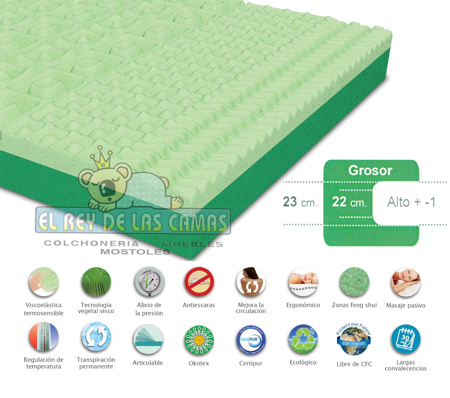 Colchon Modelo Swiss Green Visco | El Rey de las Camas | Colchonería ...