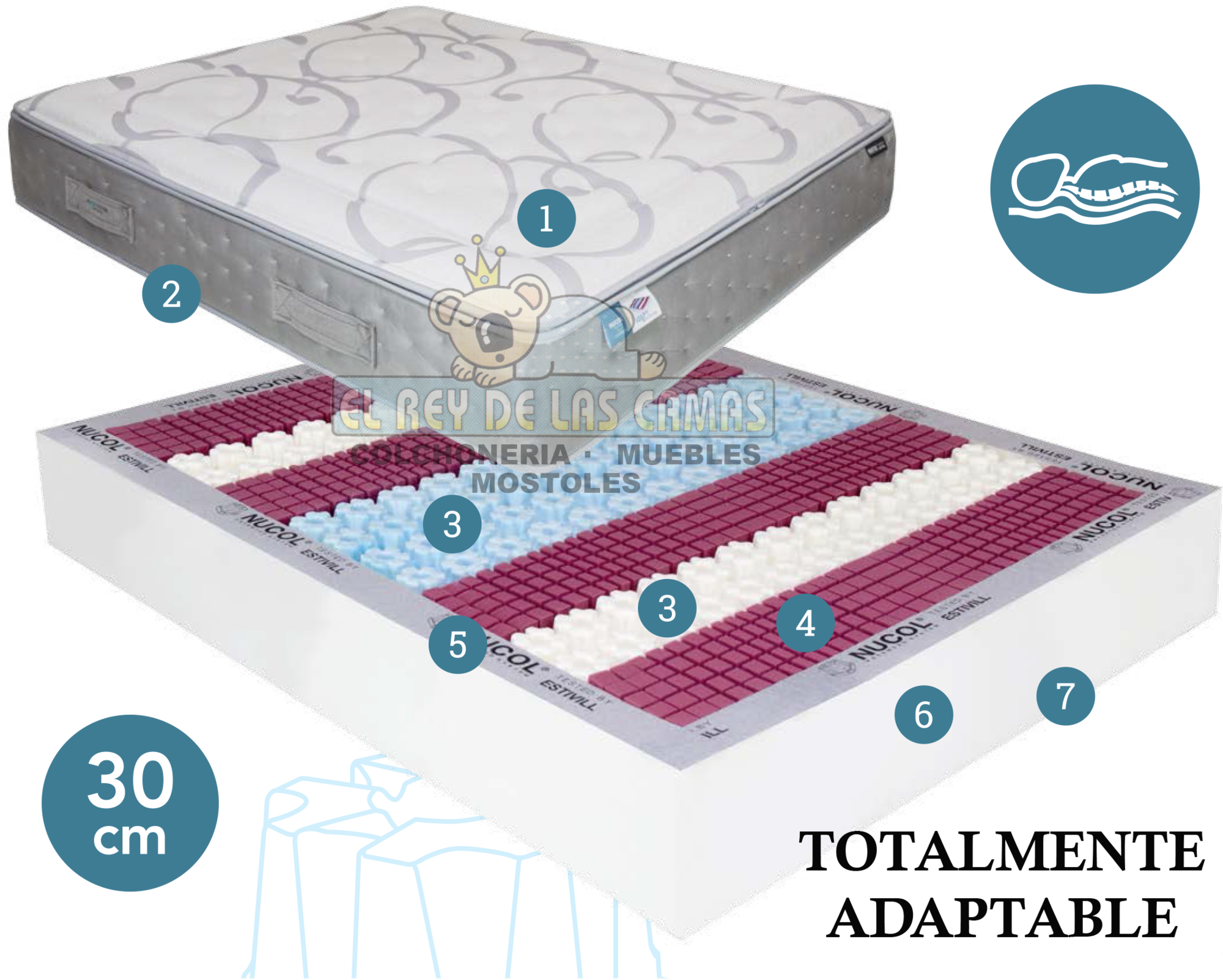 Colchon Modelo Adapt   El Rey de las Camas   Colchonería - Muebles