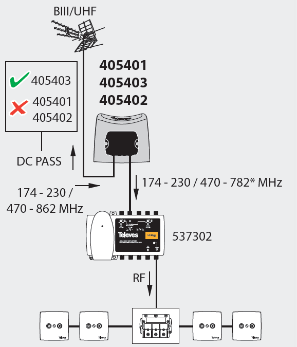 Maurer 1010715 Alambre Lat/ón n/º5 7 Metros 1,0 mm